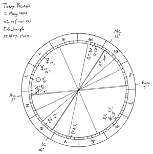 Tony Blair chart - Click for larger version